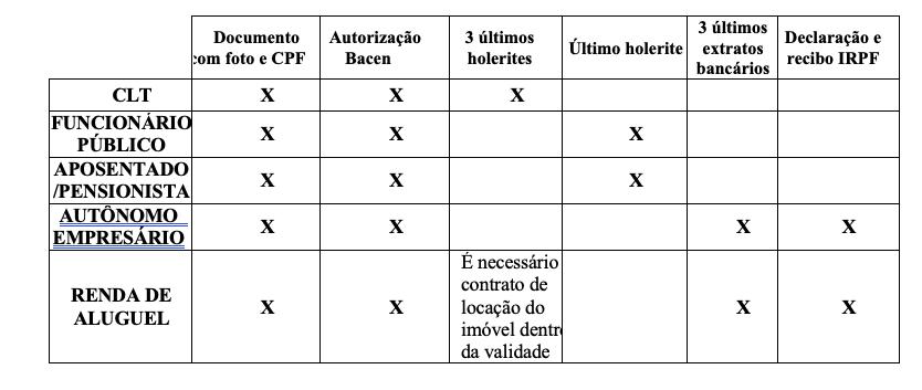 curso 3 fig1