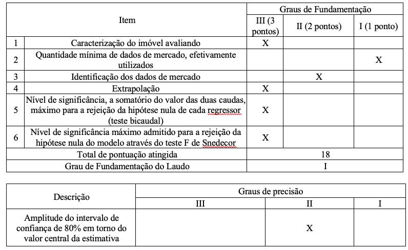 curso 6 fig1